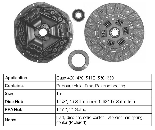 Case 430 Tractor Clutch Replacement : Case tractor clutch parts and kits easy on line ordering